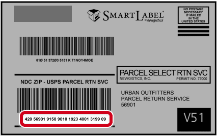 Urban Outfitters return label